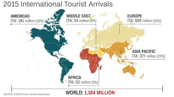 2015-international-travel-data