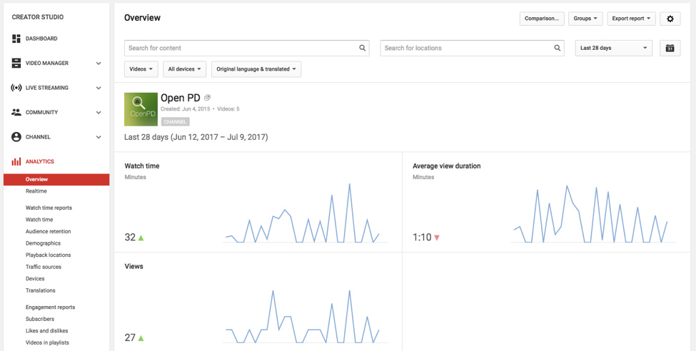 OpenPD YouTube Analytics