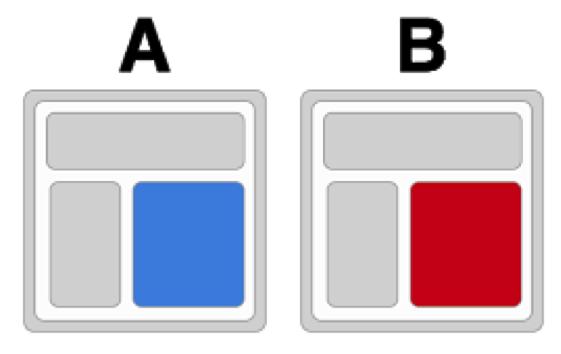 Google-Optimize-AB-Testing